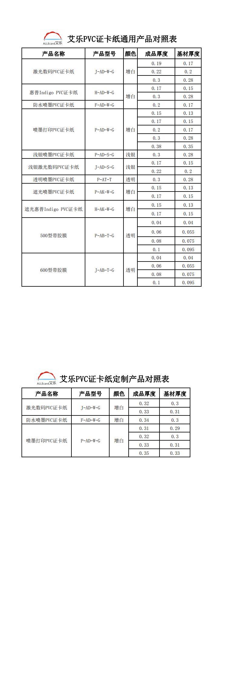 上海艾乐产品.jpg